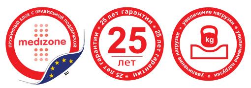Medizone — правильная поддержка, 25 лет гарантии, увеличенная нагрузка